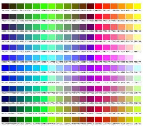 Al final lo que hacemos al utilizar un determiado espacio de color es asignarle a cada uno de los colores de la imagen que queremos representar uno de los que tenemos disponibles en la carta de colores de ese espacio de color.